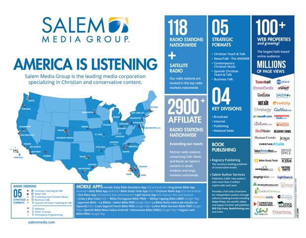 Salem At A Glance