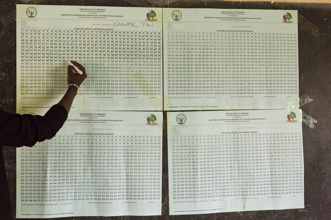 Early vote returns show Rwanda's president with strong lead