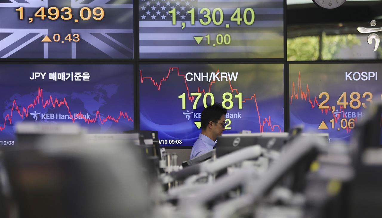 Growth, Profits & A Tone Down Trump Drive Asian Stocks Higher