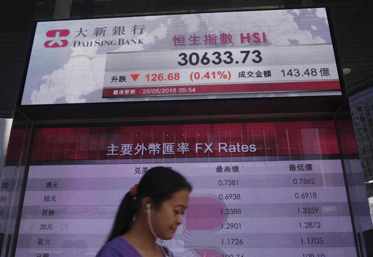 Asian bank orlando fl