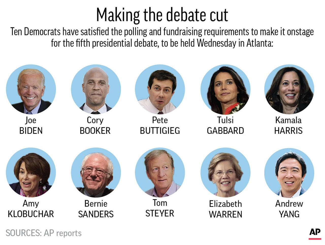 Democratic debate: Rising Buttigieg could face attacks