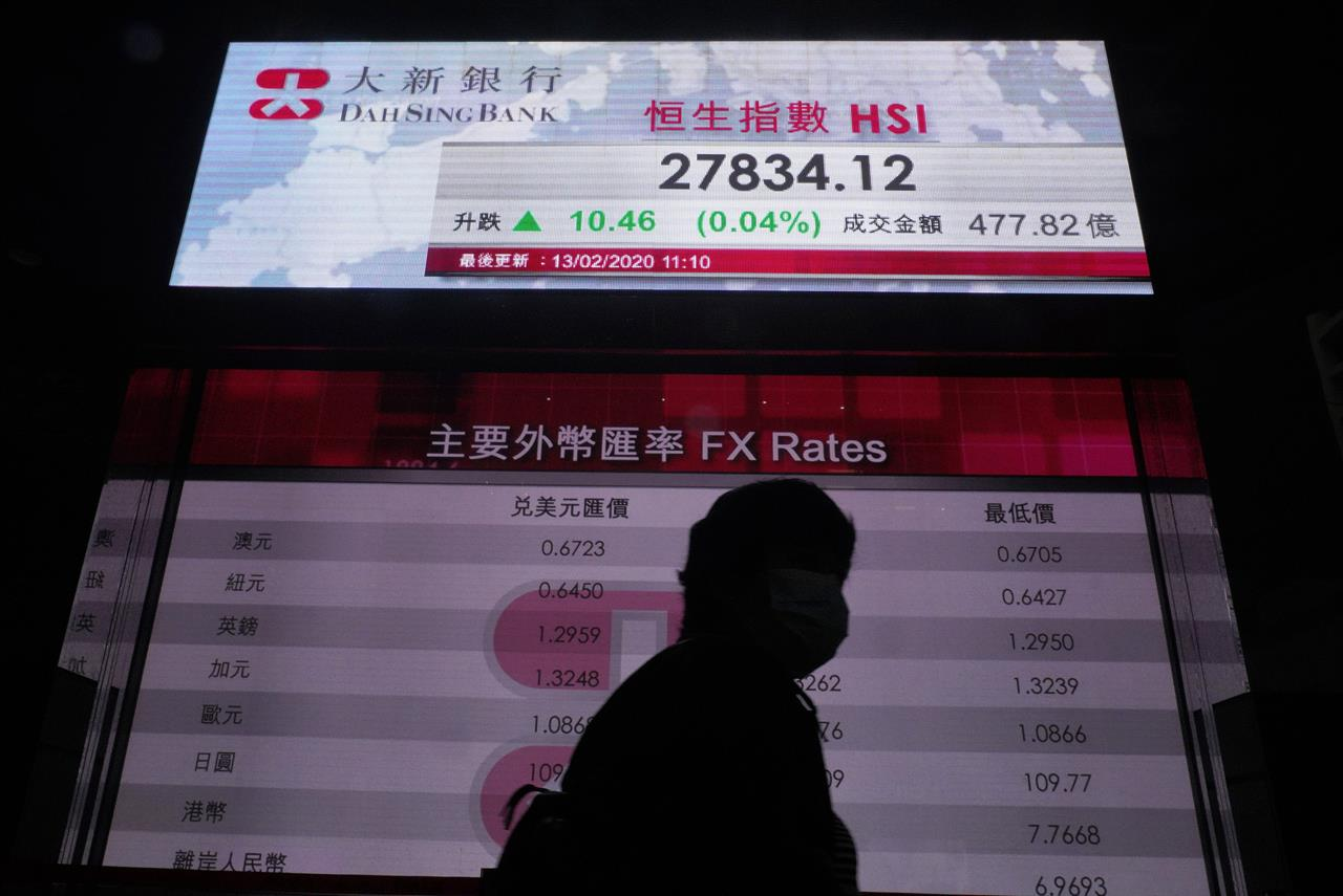 Global shares fall as virus cases spike in China